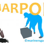 MARPOL 73/78 Annexes and Its Requirements