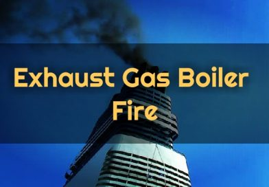 Exhaust Gas Boiler Fire