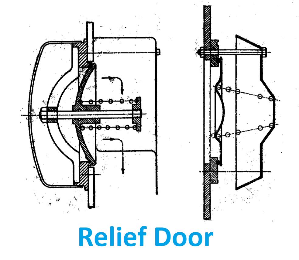 Crankcase Relief Doors