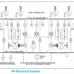Electrical Propulsion on Ships- Complete