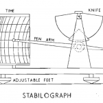 Inclining Experiment Procedure for Ship